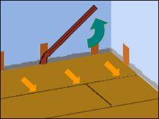 Poser un #parquet #flottant . En savoir plus: http://www.bricoleurdudimanche.com/fiches-bricolage/revetements-des-sols/poser-un-parquet-flottant.html