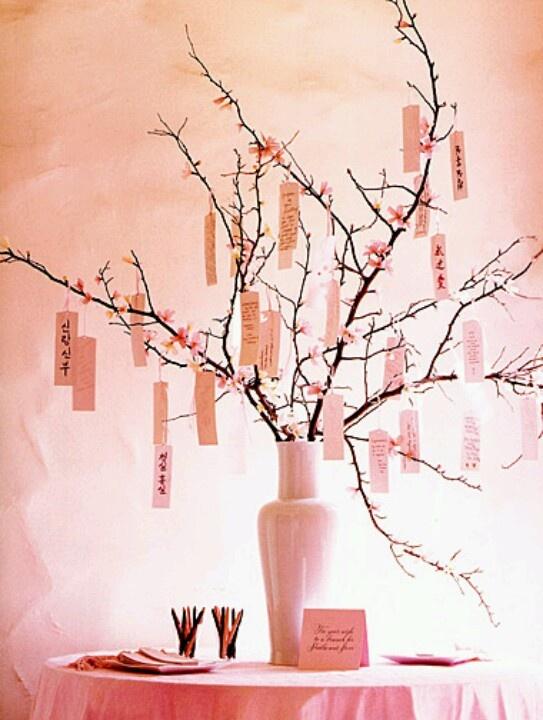 Zouden decoratie-element met spreuken, foto's enz. kunnen maken (evt spulletjes van het bruidspaar erbij) dan hebben de gasten wat te bepraten en te bekijken ;)