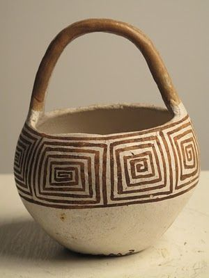 ready4thehouse.blogspot.com Acoma basket pot (native american)