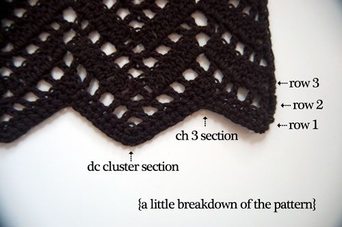 Chevron Lace. I think I'll make an infinity scarf with this idea.