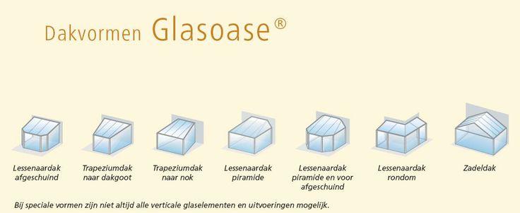 Weinor (glas) - Van der Gun Zonwering BV Vianen - Uw betrouwbare partner voor al uw binnen- en buitenzonwering, rolluiken, screes, terrasove...