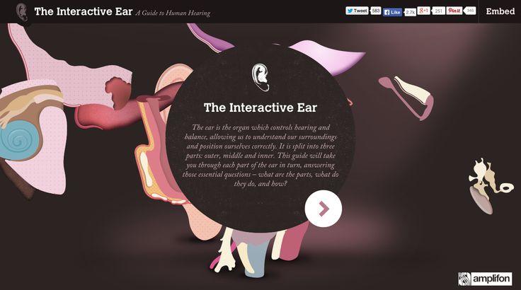 Ear Training - 3 Fun Activities To Teach Kids