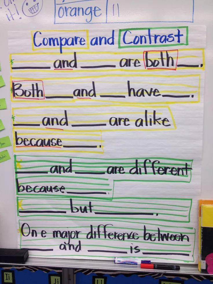 writing and comparative reading Use the steps in the writing process  apply critical and creative thinking skills in writing, reading, and class discussion or activities  comparative.