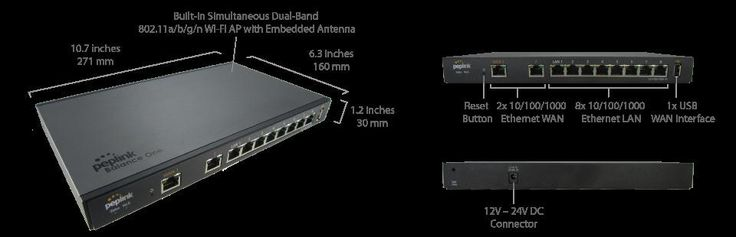Peplink Balance One Dual-WAN Router