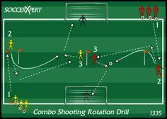 Soccer, Combination, Shooting, Rotation, Drill, Shooting Drills