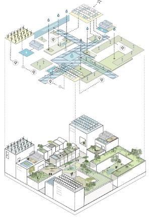 Cityplot Buiksloterham | Onderzoek Circulair Buiksloterham