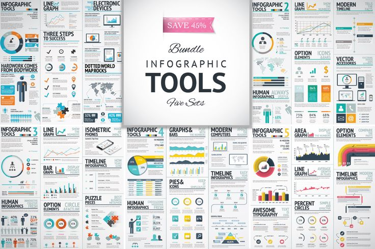 SAVE 15% - Infographic Mega Bundle by Infographic Template Shop on @creativemarket