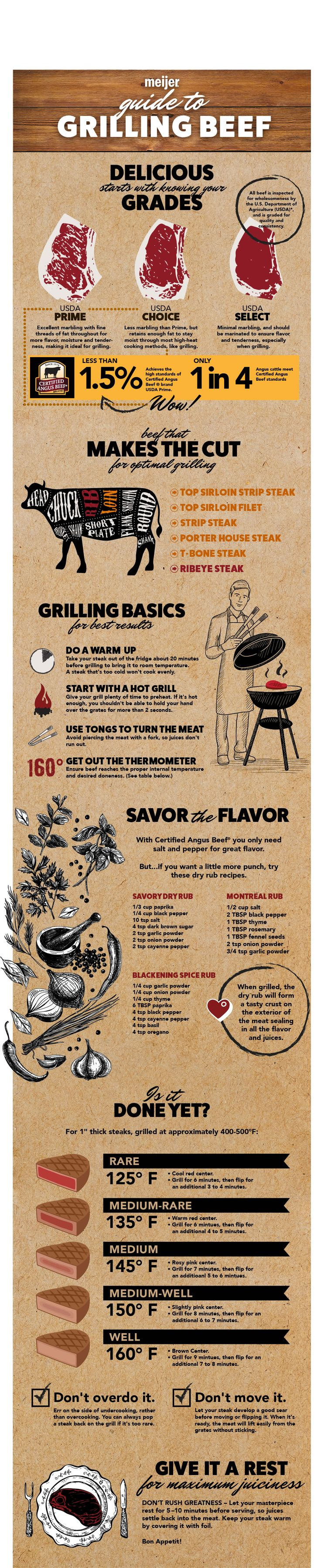 Grill up the perfect steak, every time No more charred, tough or undercooked steaks! Learn how to select the best cuts for the grill, season with a kick, and exactly how to prepare that seemingly impossible, perfect grilled steak. From rare to well done, you really can get it right, every time!