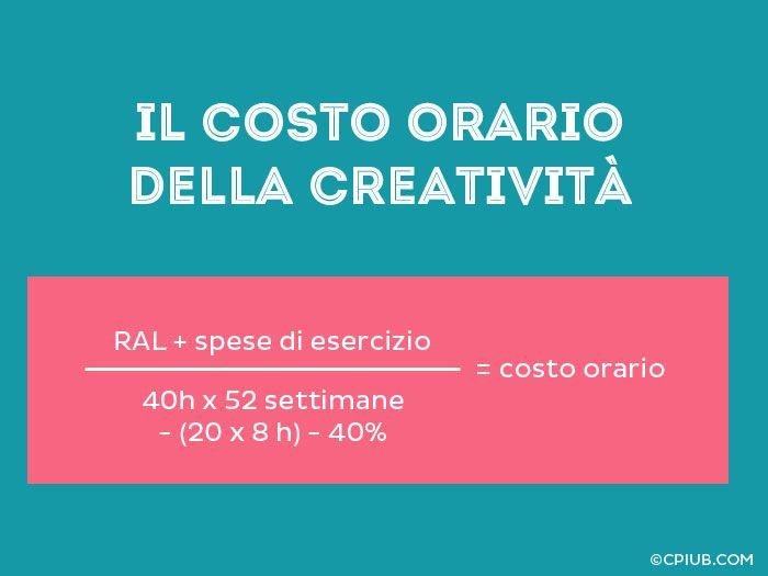il prezzo della creatività #cpiub