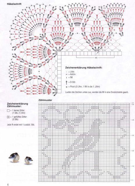مفرش كروشيه مميز بالباترون - elegant crochet doily with pattern ~ شغل ابره NEEDLE CRAFTS