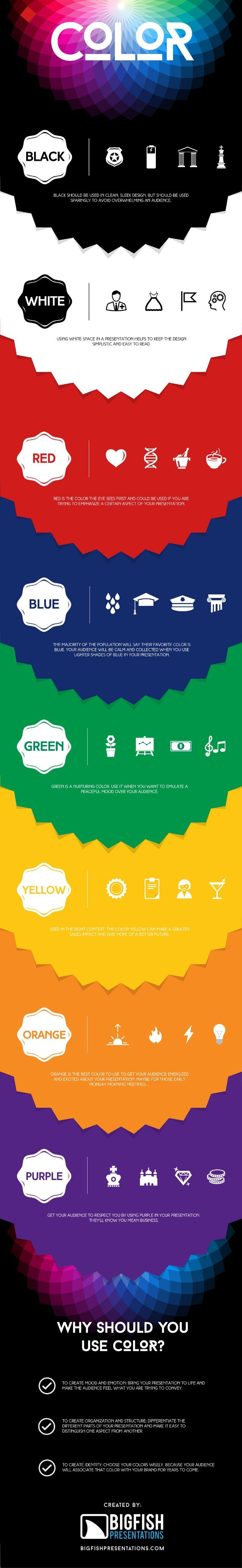 The Psychology of Color in Presentations (Infographic) by Big Fish Presentations via slideshare