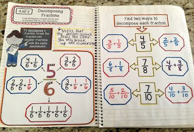 Interactive Math Notebook - Fractions at Create●Teach●Share. Aligned with CCSS.