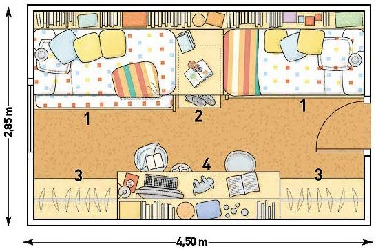 DORMITORIO PARA HERMANOS Y HERMANAS - DORMITORIOS COMPARTIDOS POR HIJOS DE DISTINTAS EDADES O DISTINTOS SEXOS : Dormitorios: Fotos de dormitorios Imágenes de habitaciones y recámaras, Diseño y Decoración