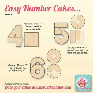 How to make number 4, 5 and 6 shaped cakes