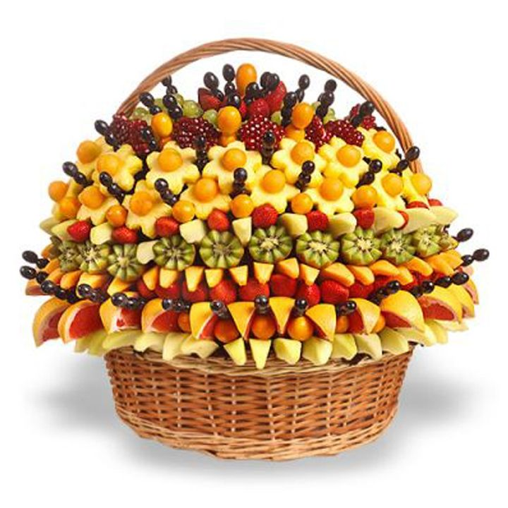 даже поздравления к подарку ваза с фруктами вымершим животным