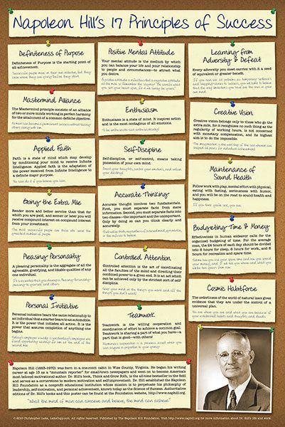 17 principles of success poster from Napoleon Hill