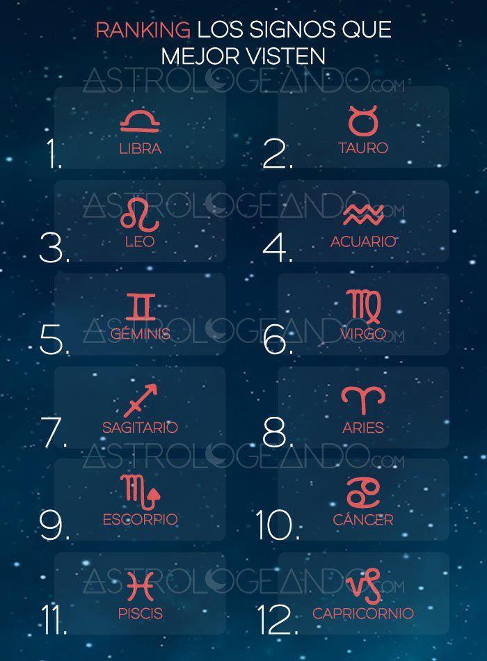 Las 25 mejores ideas sobre fondo del tatuaje en pinterest - Mejor signo del zodiaco ...