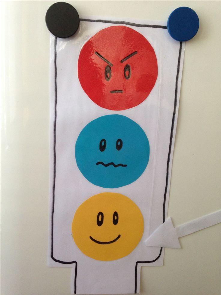 Feu tricolore du comportement de la journée. Jaune : Bon comportement  Bleu : Comportement moyen  Rouge : Mauvais comportement (taper, jeter, cracher, insulter...) -> Entraine une consequence où l'enfant doit réfléchir  à son comportement et le réparer si besoin (dire pardon, réparer, nettoyer...)