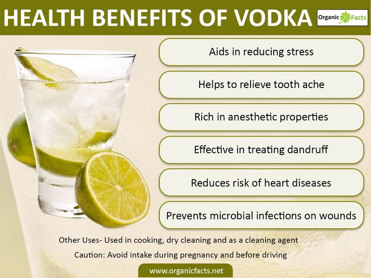 vodkainfo02