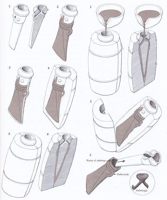 die besten 25 zwischenablage handwerk ideen auf pinterest muschelhandwerk kinder henna. Black Bedroom Furniture Sets. Home Design Ideas