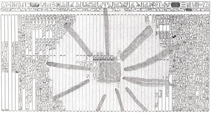 ΑΡΧΑΙΑ ΑΙΓΥΠΤΟΣ: Ο αντίκτυπος της Αρχαίας Αιγύπτου στην ελληνική φιλοσοφία: Μεμφαλίτης & Θηβάν σκέψης