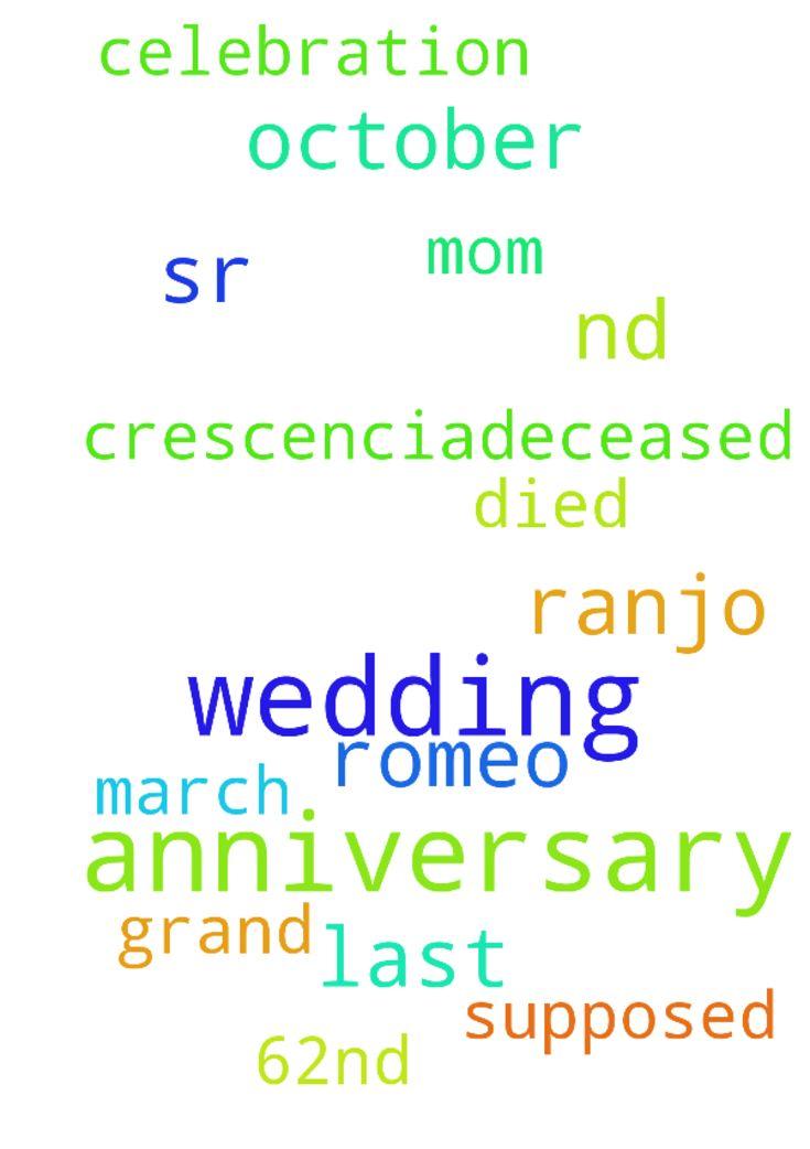 25 Best Ideas About Wedding Anniversary Prayer On Pinterest