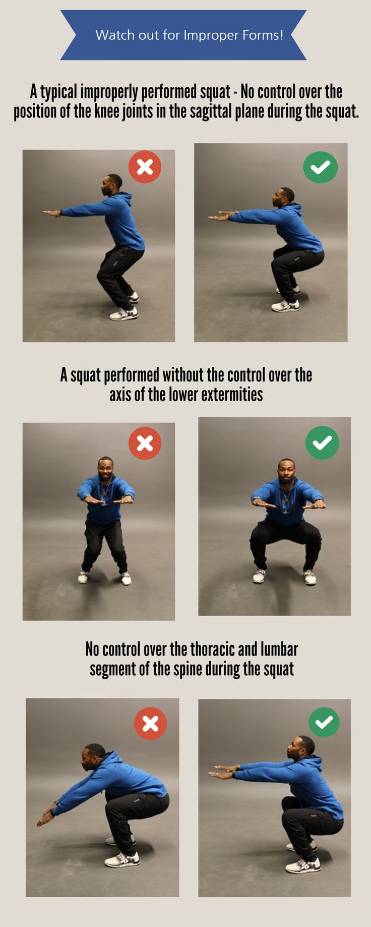<p>A recent study surveyed 412 physical education and personal training students?  What they found out will shock you….Over half said they don't know what proper squat form looks like!</p>