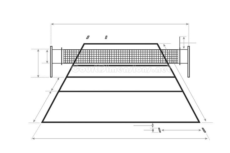 """Volleyball Court Dimensions - LOL because we play """"Creek Ball"""" with our own rules & dimensions"""