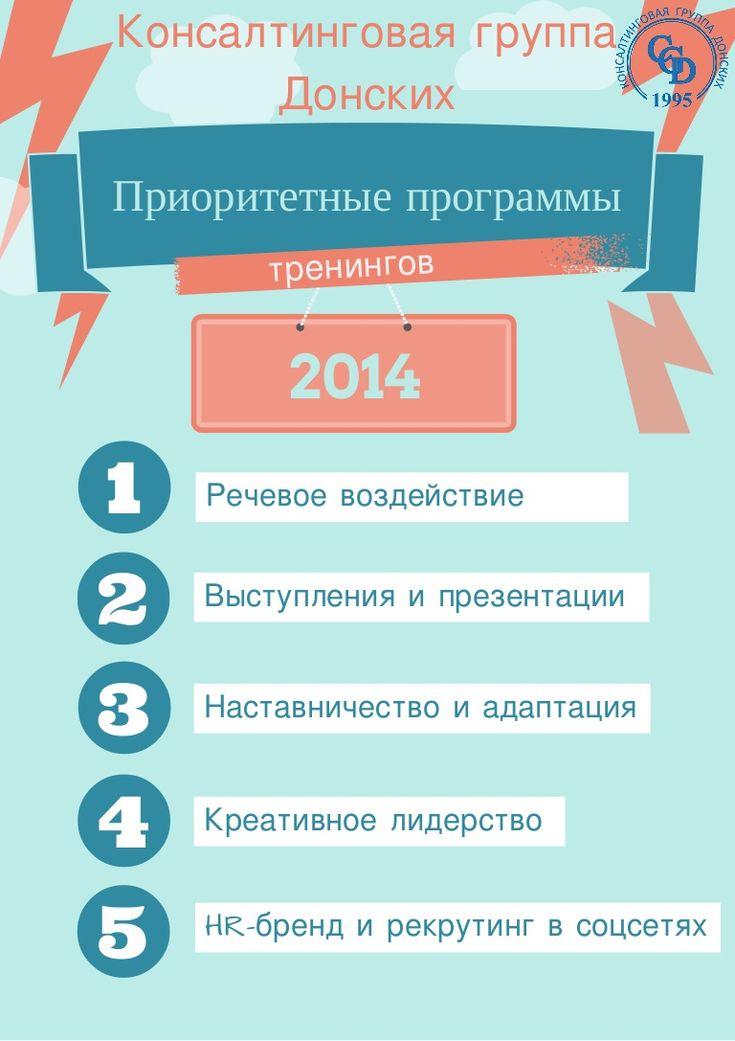 Приоритеты тренингов и деловых игр на 2014 год by donskih via slideshare