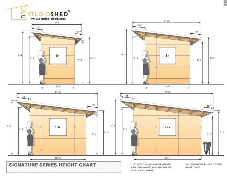 Find And Save Ideas About Diy Shed Plans On Pinterest The World S Catalog Of Ideas