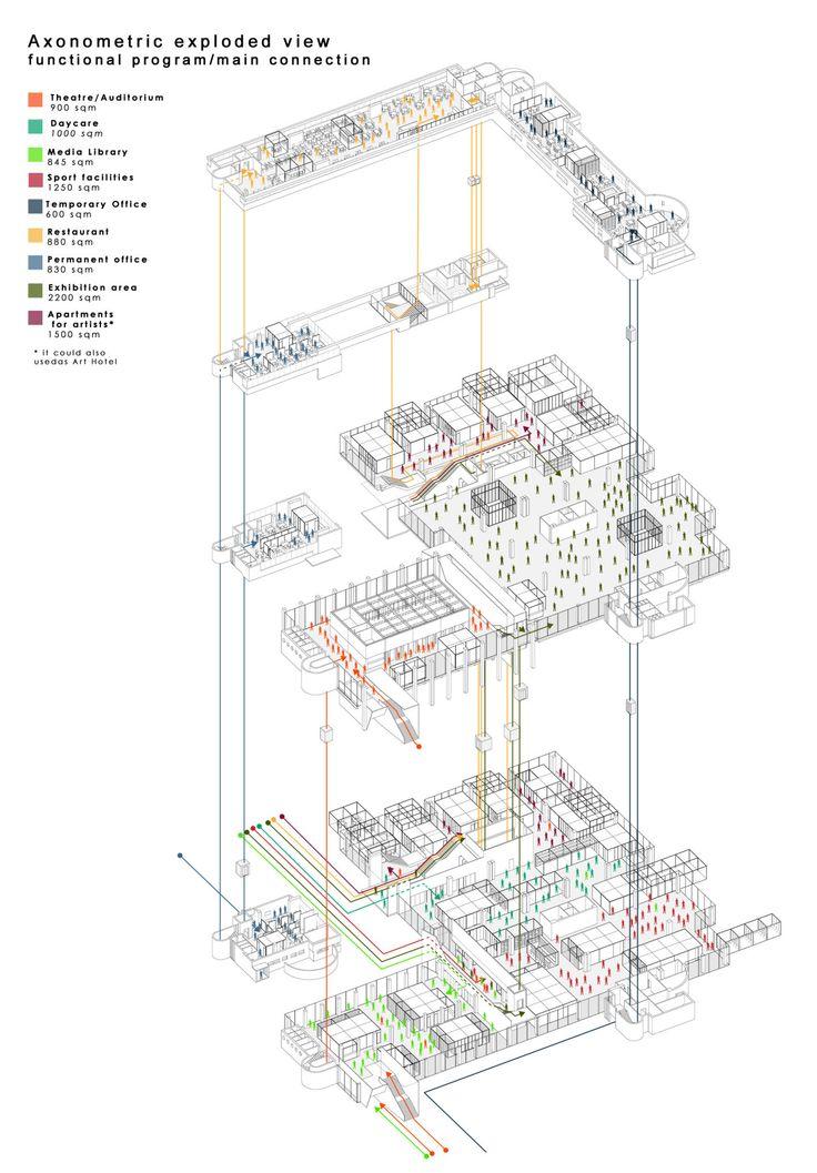 Stefano Privitera, Francesco Quadrelli, BXL architects · Space to Culture · Divisare