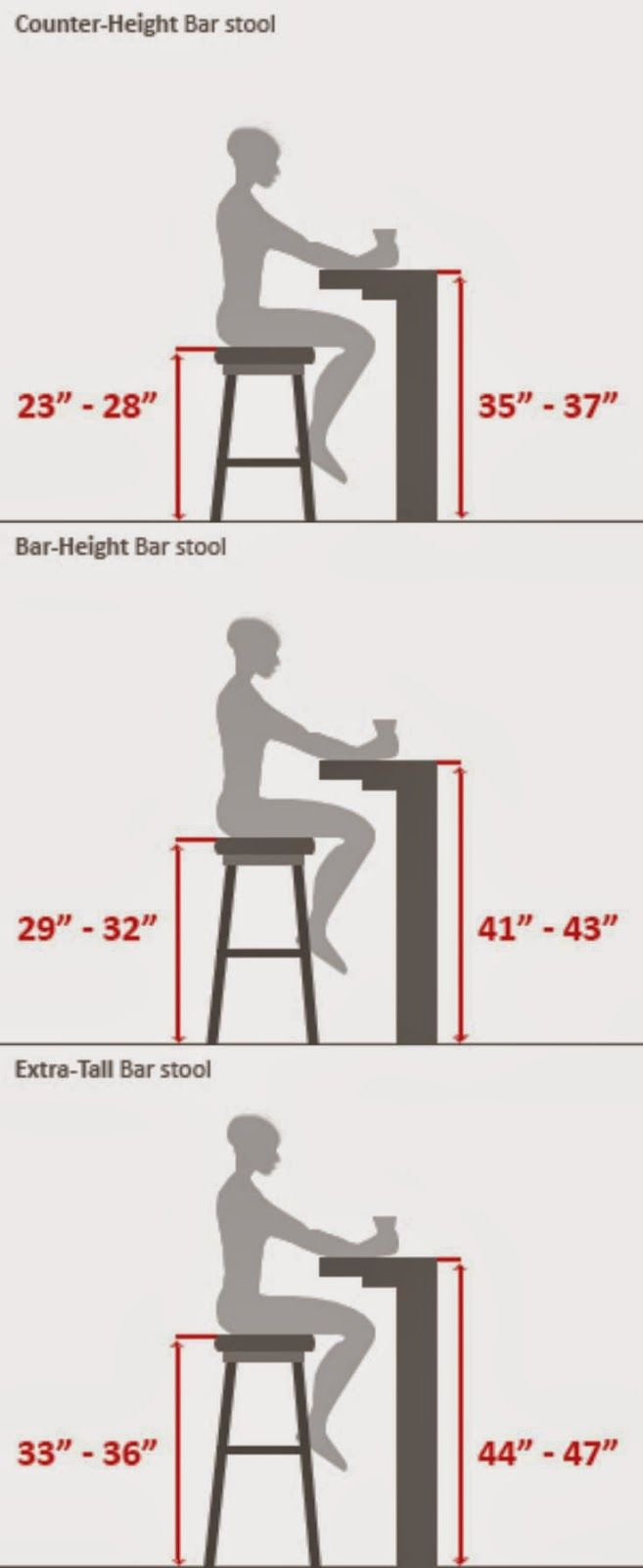 Bar Stool Guide.  #blueprint