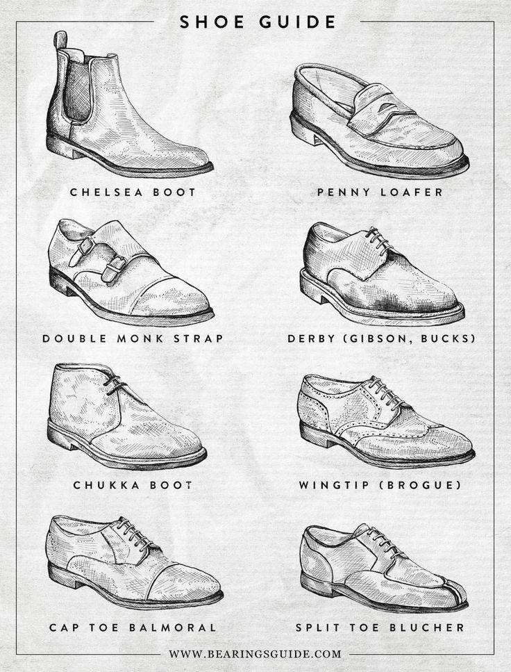 Bearings Shoe Guide.