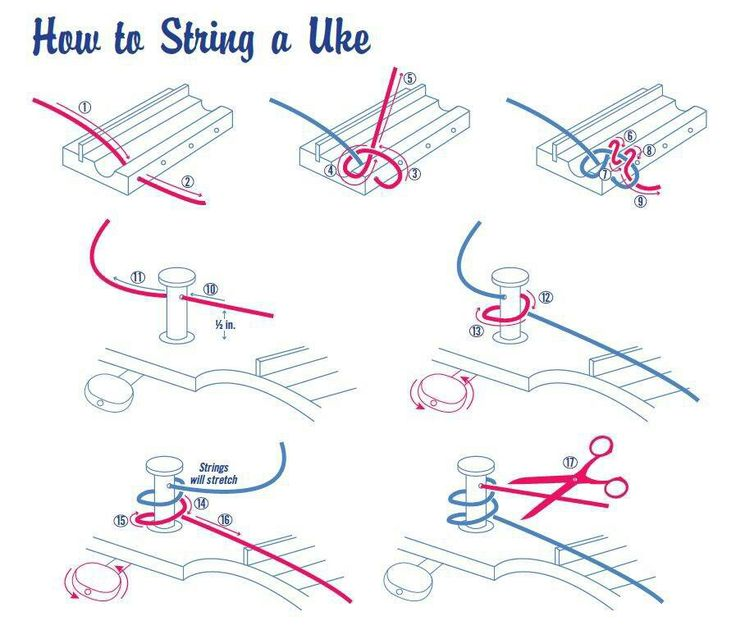 How to string a uke | Music ukulele | Pinterest
