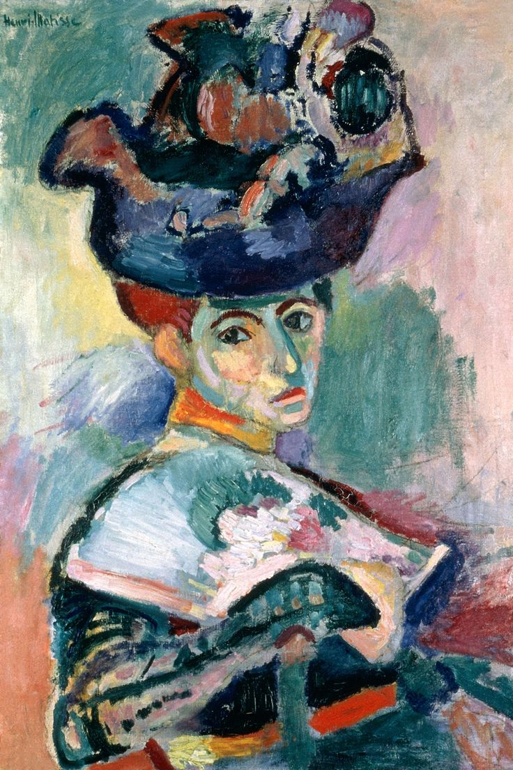 Woman in a Hat 1905 Canvas Artwork