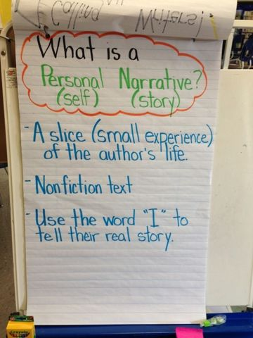 collaborative writing vs individual writing During collaborative writing processes there are certain advantages and disadvantages - writing process introduction there are times that an individual writing process may better suit the information being written.