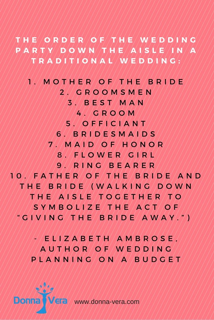 Can you get a dream wedding for $1,000? $500? or $200? With Wedding Planning on a Budget: A Guide to Getting the Wedding of Your Dreams at a Cost You Can Afford, author Elizabeth Ambrose gives you tip