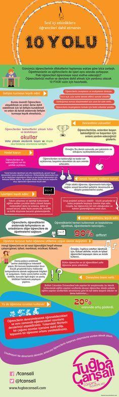 Sınıf içi etkinliklere öğrencileri dahil etmenin 10 yolu