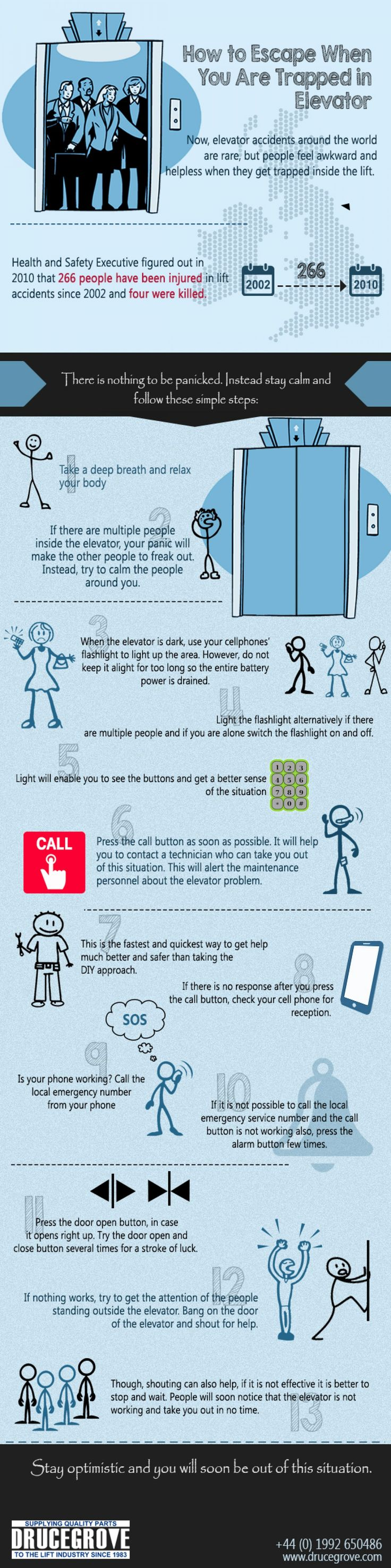 104 best FYI info images on Pinterest | Info graphics, Infographic ...