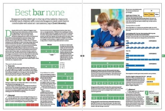 Singapore Maths - Teaching Children The Bar Method