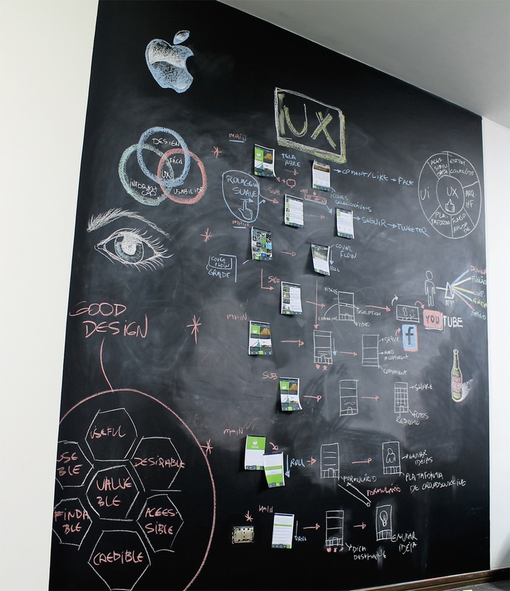 UX App process at Snowman Labs! How about that?!