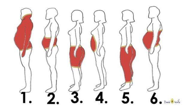 fogyás 10kg 10 nap alatt