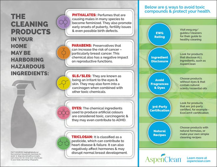Why you need to avoid chemical-based cleaning products (And what to choose instead)