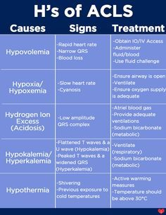 Many cardiac arrest conditions are reversible, determining and treating the cause is a must for optimal patient care. Here are the Hs and Ts of ACLS!