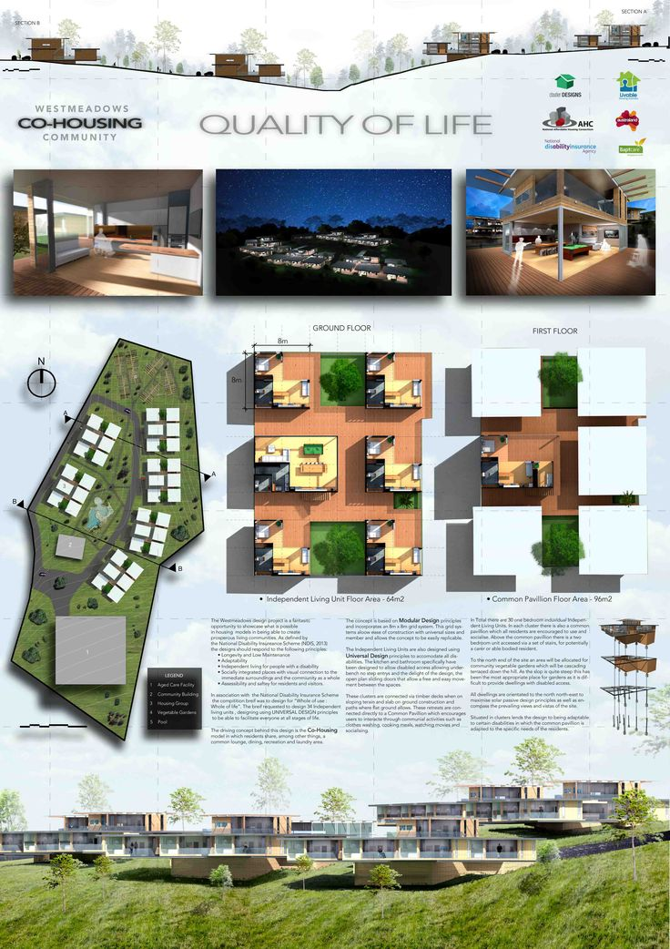 Westmeadows Co-Housing Community. National Disability Insurance Scheme Design Competition (NDIS)   Modular, Universal, Sustainable Architecture.  James Cloutier.