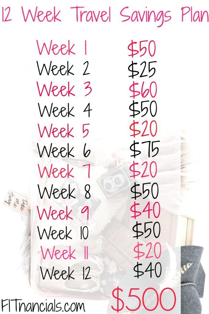 42 best Budgeting images on Pinterest Finance, Personal finance - budget plan