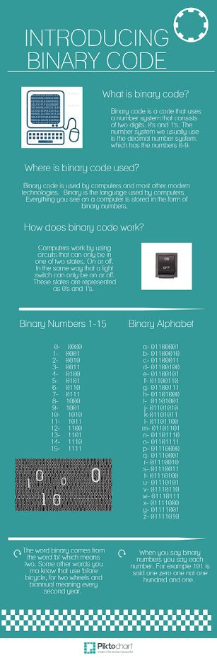 Binary code | #poster #infographic created in @Piktochart app