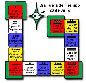 calendario maya 13 lunas - Google zoeken