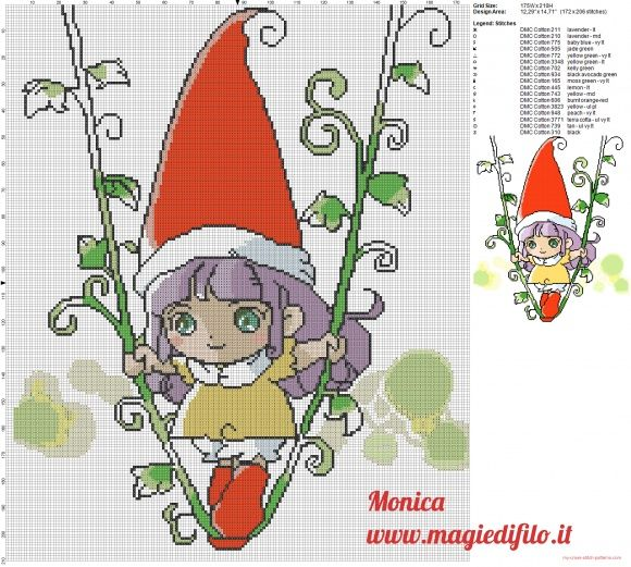 Little Memole 2 cross stitch pattern (click to view)