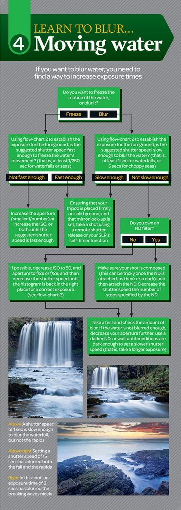 The landscape's greatest challenges: free photography cheat sheet - part 4